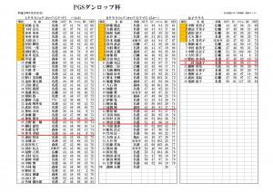 H29.5.23ダンロップ-JPEG