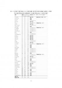 緑の講演会 配布資料PDF_pages-to-jpg-0003
