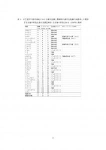 緑の講演会 配布資料PDF_pages-to-jpg-0002
